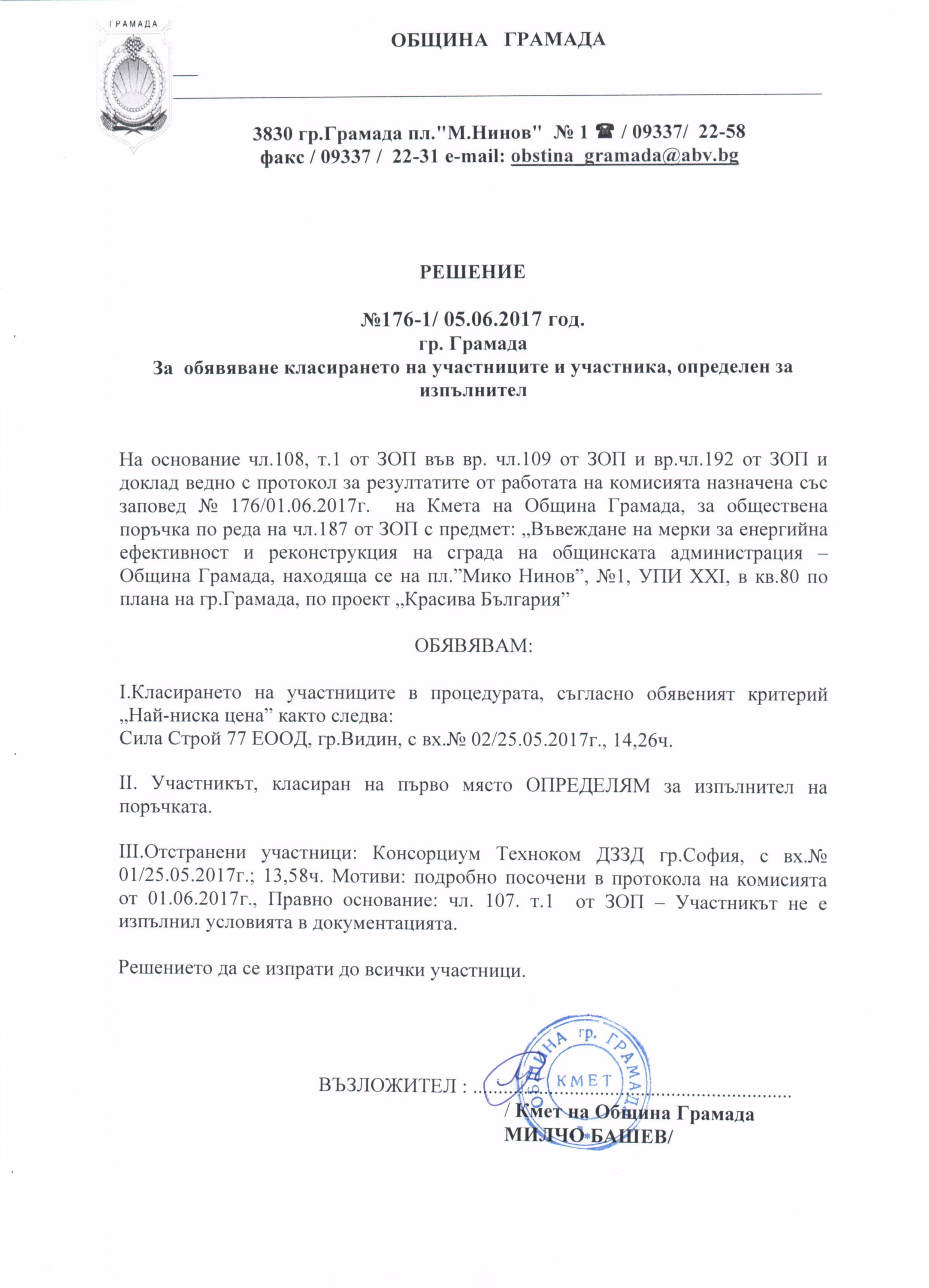 РЕШЕНИЕ 176-1 ОТ 05-06-2017